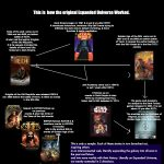 Expanded universe infographic2